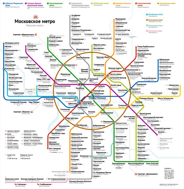 Taking the Moscow Metro | Tour of Moscow